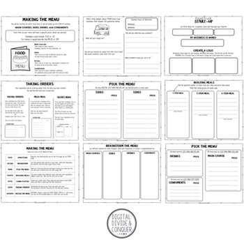 Design A Food Truck, A Project Based Learning Activity (PBL)