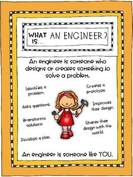 Design Engineering Anchor Charts
