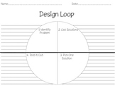 Design Loop for Creative Problem Solving