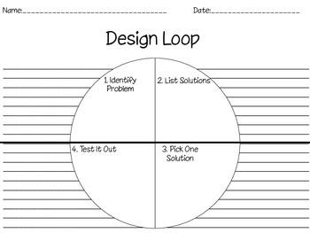 Design Loop for Creative Problem Solving