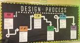 Design Process Bulletin Board (INFO)
