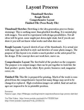 Design Process Handout-Thumbnails, Roughs, Comps, Print Ready File
