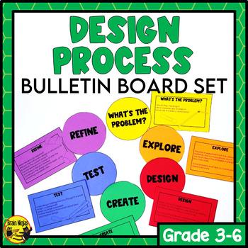 Design Process Poster Set