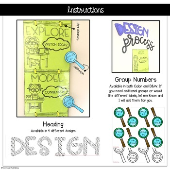 Design Process Posters (FREEBIE)