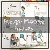 Design Process Posters