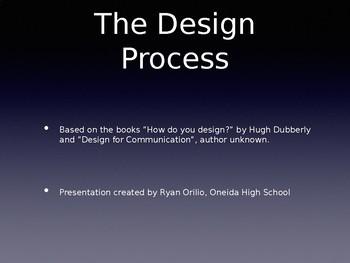 Design Process Presentation