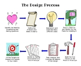 Design Process Teacher and Student Materials - 8 Resources