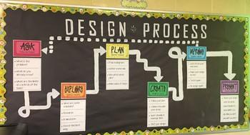 Design Process headers