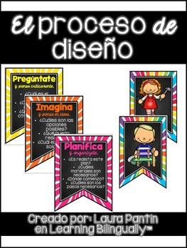 Design Process in Spanish