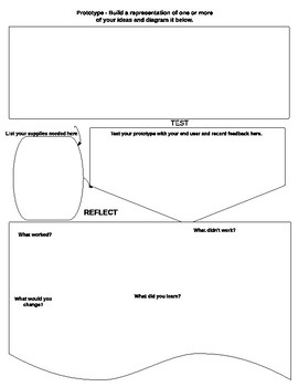 Design Thinking Graphic Organizer