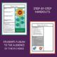 Design Thinking: Infographics