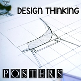 Design Thinking Posters