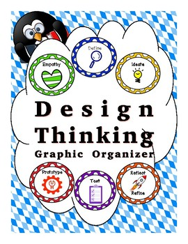 Design Thinking Process - Graphic Organizers