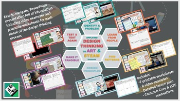 Design Thinking in Art: Project Base Learning (great for STEAM collaboration)