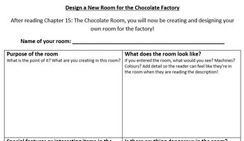 Design a New Room for Charlie and the Chocolate Factory