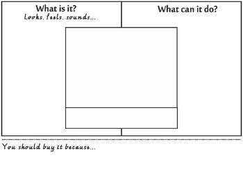 Design a Pet - Descriptive/Persuasive Writing