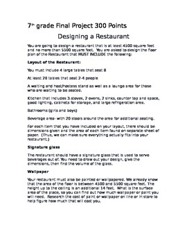 Design a Restaurant Project, Scale, Surface Area, Geometry
