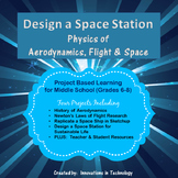 Design a Space Station:  Physics of Aerodynamics, Flight & Space