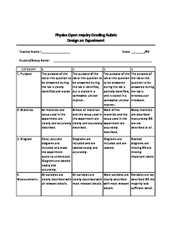 Design an Experiment - Student Presentation Grading Rubric