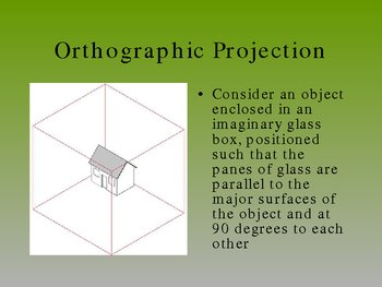 Design and Technical Drawing