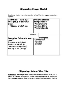 Design the perfect Oligarchy: Plus a simple Frayer Model over Oligarchy