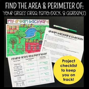 Design your Dream Backyard: An Area and Perimeter Project