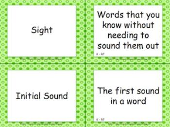 Designer Dots Theme Kindergarten CCSS Complete Vocabulary Program