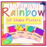 Designer RAINBOW 2D Shapes Posters   Display