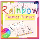Designer RAINBOW Phonics Posters   Display
