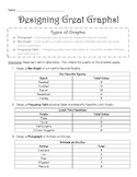 Designing Great Graphs (2.MD.D10)