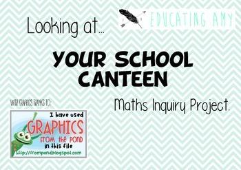 Designing a School Canteen Menu - A Maths Inquiry