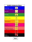 Desk Behavior Chart