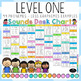 Desk Chart - 2 Levels - 44 Phonemes (sounds)