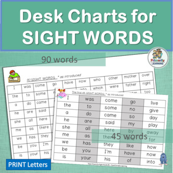Desk Charts for Sight Words are a great resource for programs like Jolly Phonics