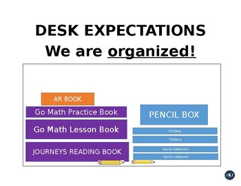 Desk Expectations One Pager (EDITABLE!)