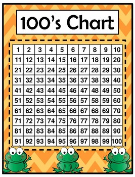 Desk Helpers & Signs: Letters & Number Charts - Frog Theme