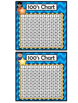 Desk Helpers & Signs: Letters & Number Charts - Kids Theme