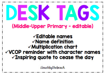Desk Name Cards | Name Tags | Plate Cards | Spot Cards