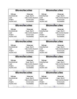 Desk Notes - Biomolecules