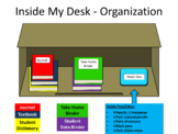 Desk Organization Poster - Editable