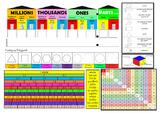 Desk Placemat - Maths (The 'Ultimate Allrounder Deskmat')