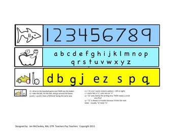 Handwriting: Desk Topper for Alphabet and Numbers -  for desk or writing center