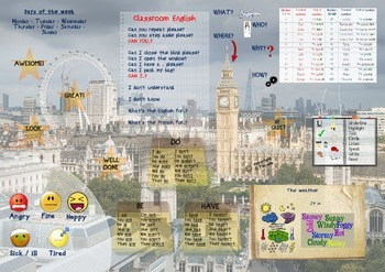 Desk blotter or poster, classroom English cheat sheet for beginners.