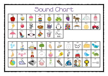 Desk Sound Chart Jolly Phonics By Little Learners Tpt