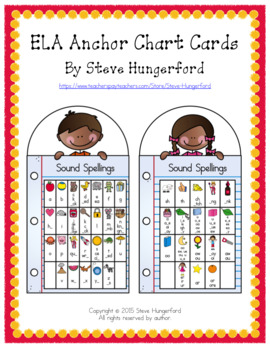 Reference Cards - ELA (Letters, Sounds, Sight Words, Data
