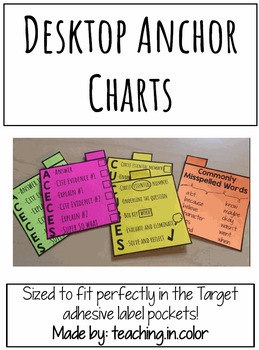 Desktop Anchor Charts