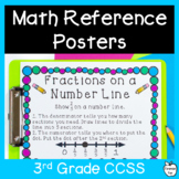 Math Reference Sheets ~ Desktop Cards and Class Posters ~ 3rd Grade