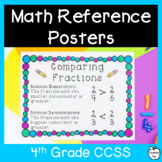 Math Reference Sheets ~ Desktop Cards and Class Posters ~ 4th Grade
