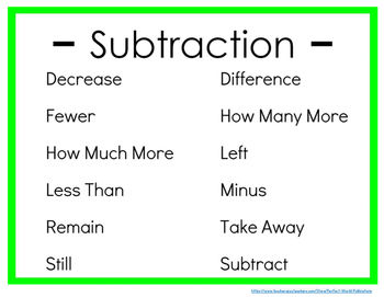 Subtraction Key Words: Poster and Desktop Reminder Cards