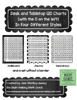Desktop/Tabletop 120 Charts ~ Zero on the Left